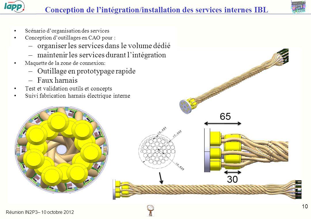 Conception de l'intégration/installation des services internes IBL