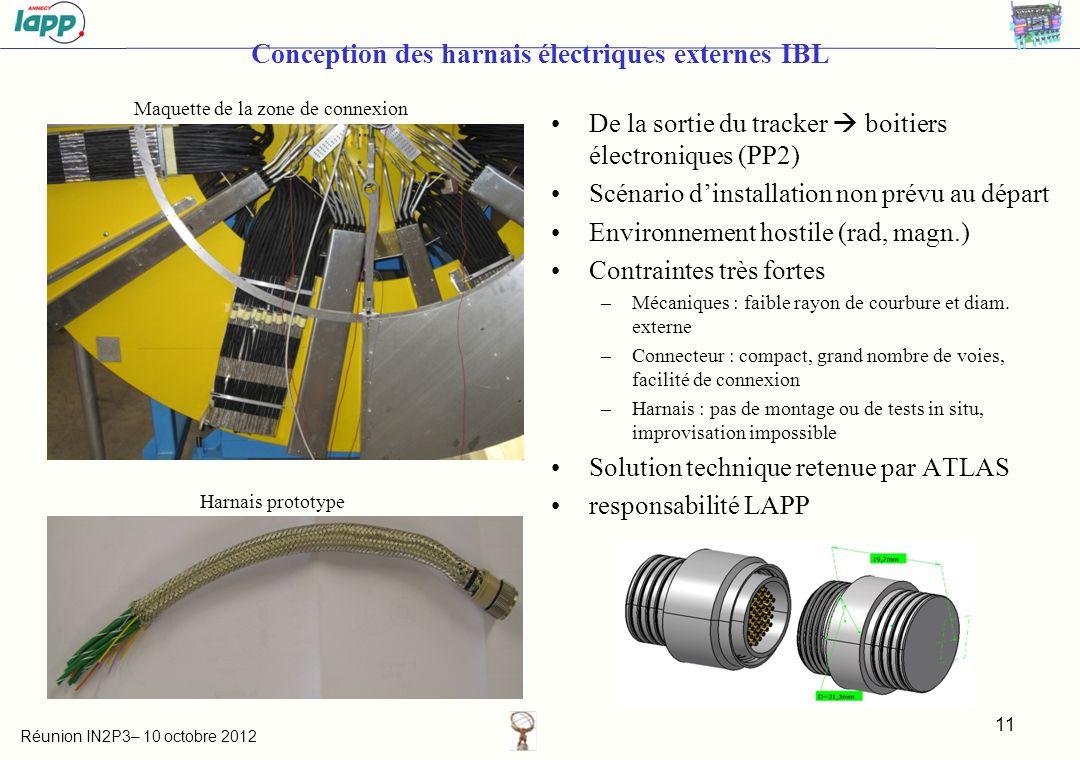Conception des harnais électriques externes IBL