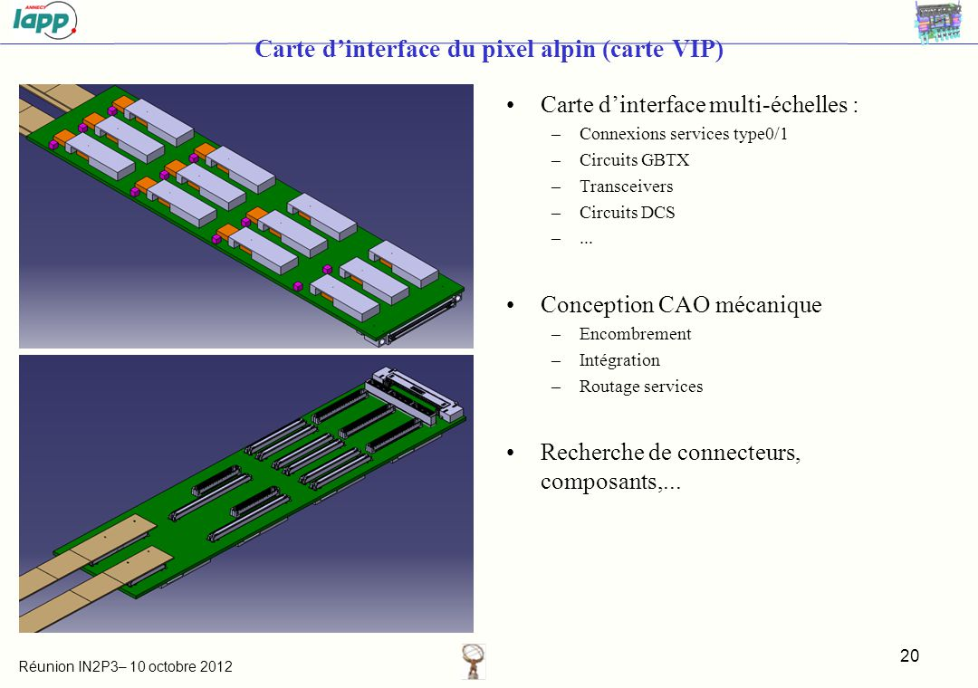 Carte d'interface du pixel alpin (carte VIP)