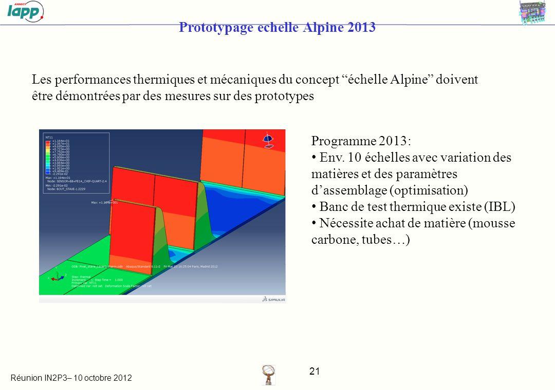 Prototypage echelle Alpine 2013
