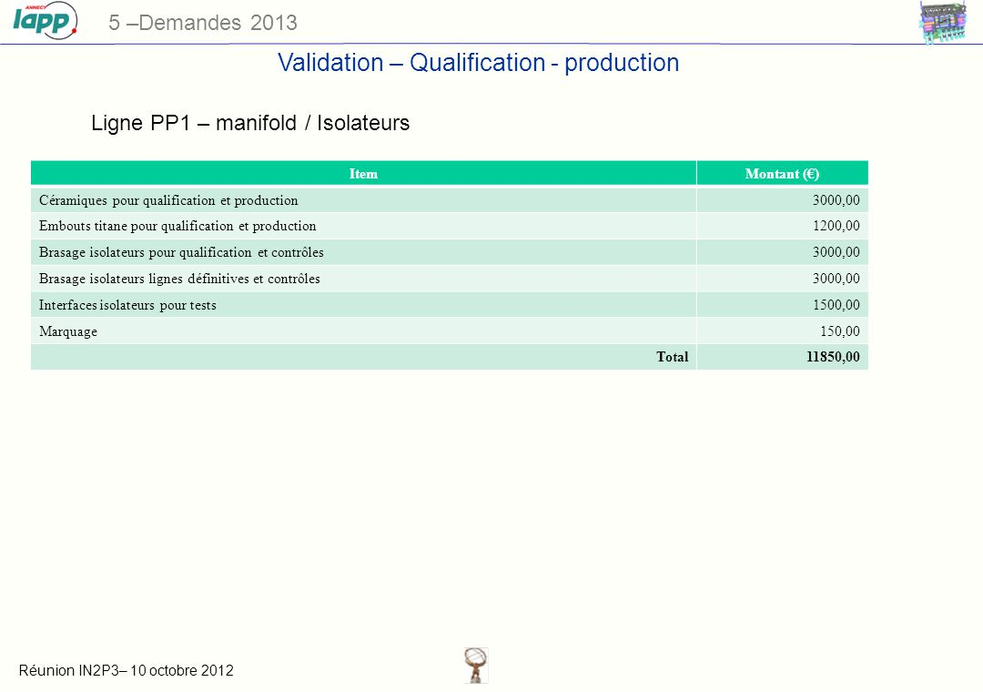 Validation – Qualification - production