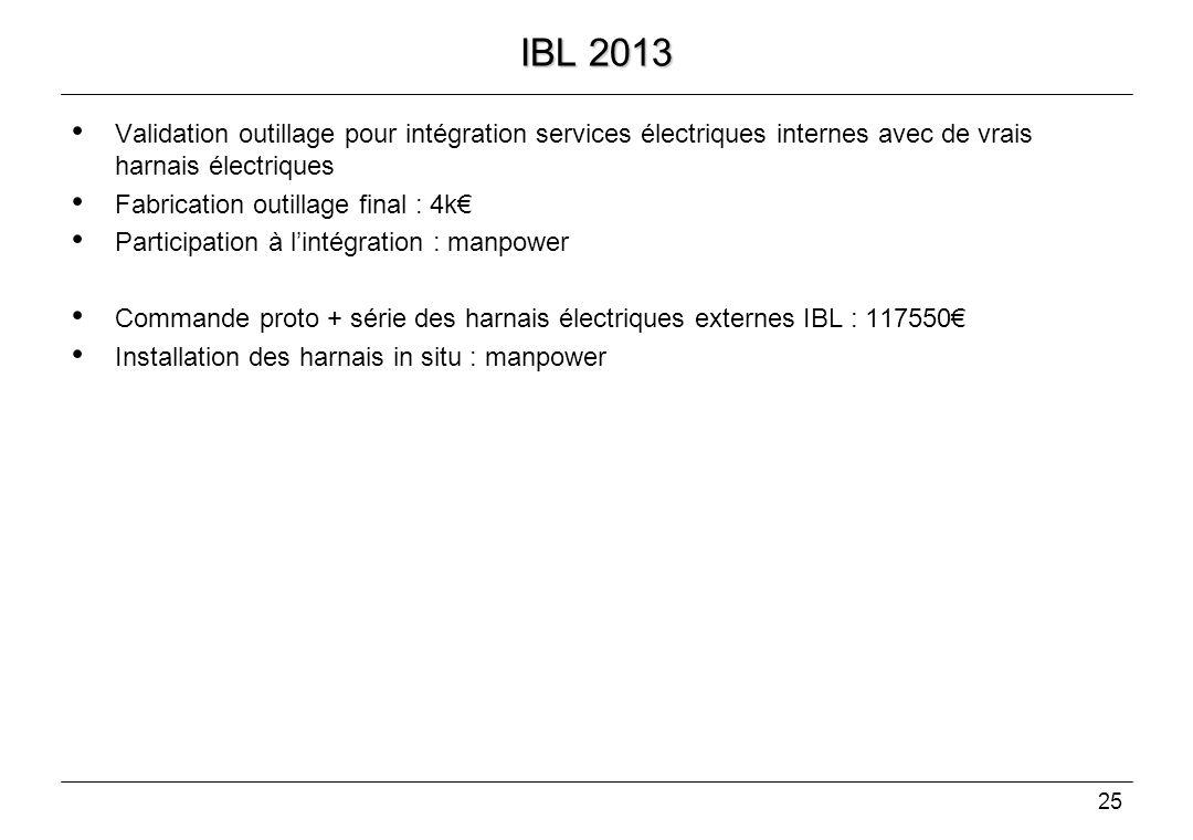 IBL 2013 Validation outillage pour intégration services électriques internes avec de vrais harnais électriques.