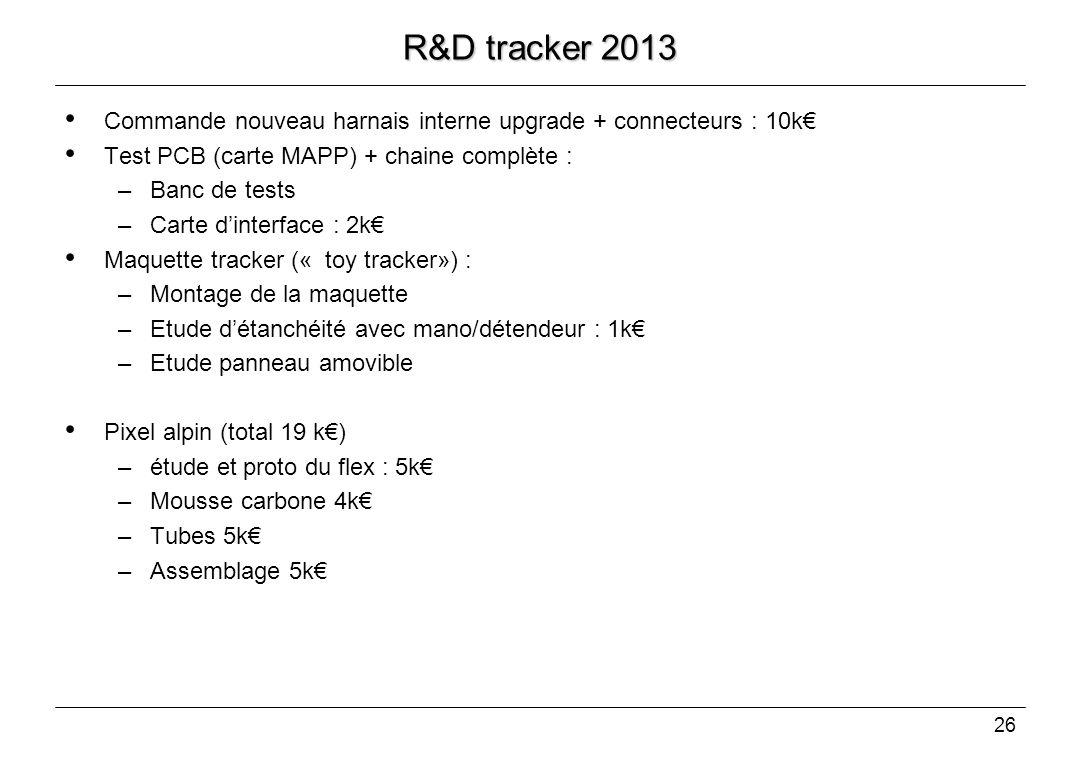 R&D tracker 2013 Commande nouveau harnais interne upgrade + connecteurs : 10k€ Test PCB (carte MAPP) + chaine complète :