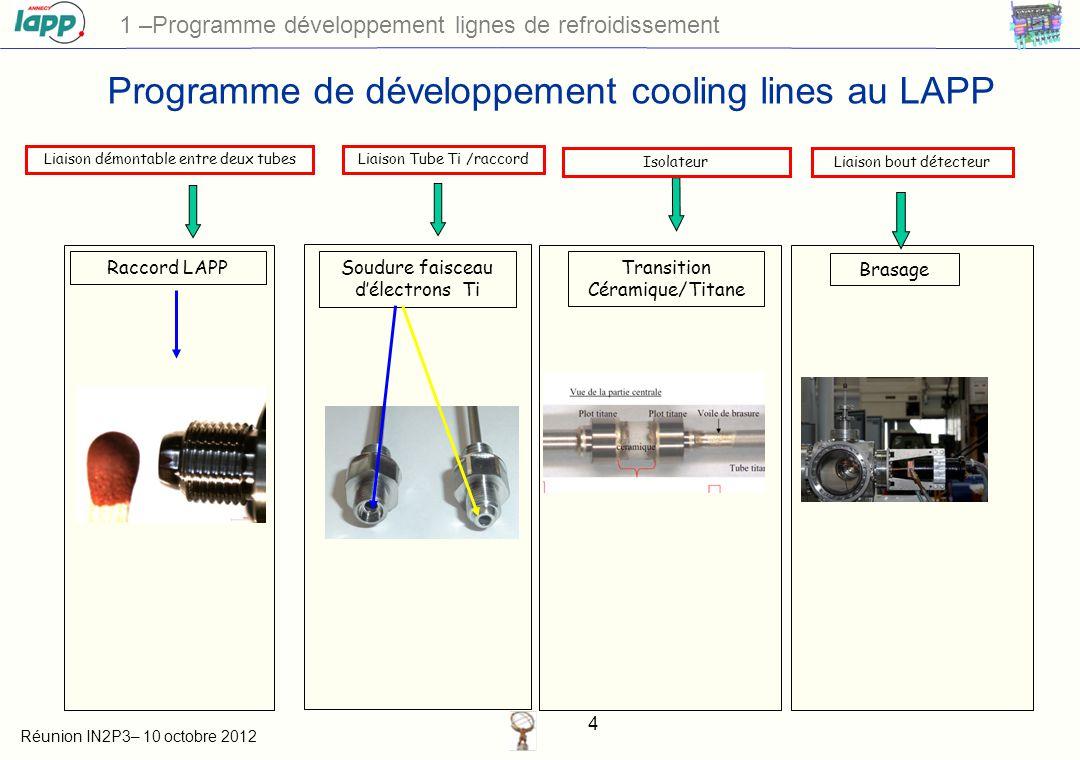 Programme de développement cooling lines au LAPP