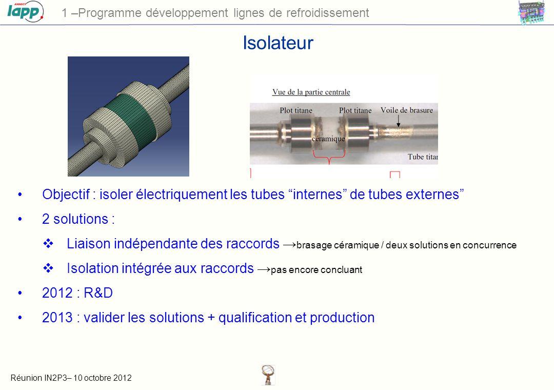 1 –Programme développement lignes de refroidissement