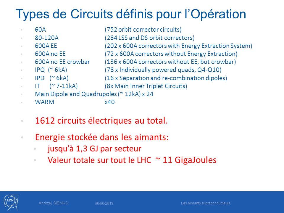 Types de Circuits définis pour l'Opération