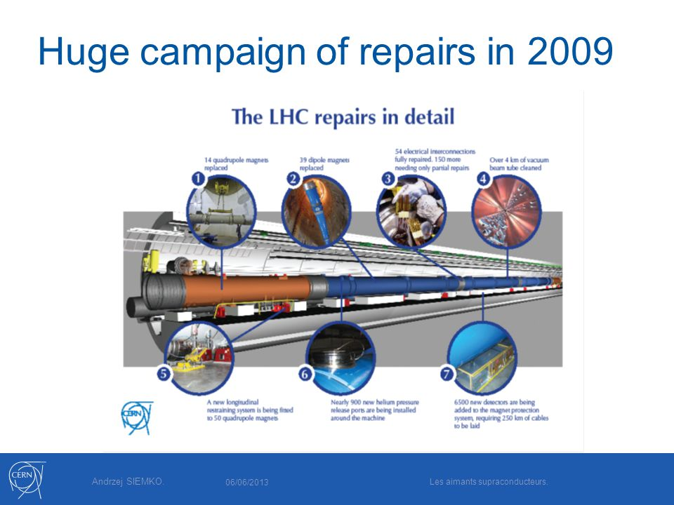 Huge campaign of repairs in 2009