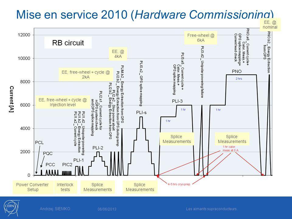 Mise en service 2010 (Hardware Commissioning)