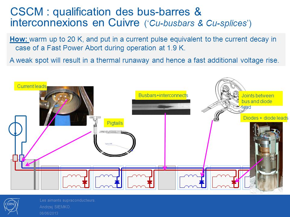 CSCM : qualification des bus-barres & interconnexions en Cuivre ('Cu-busbars & Cu-splices')