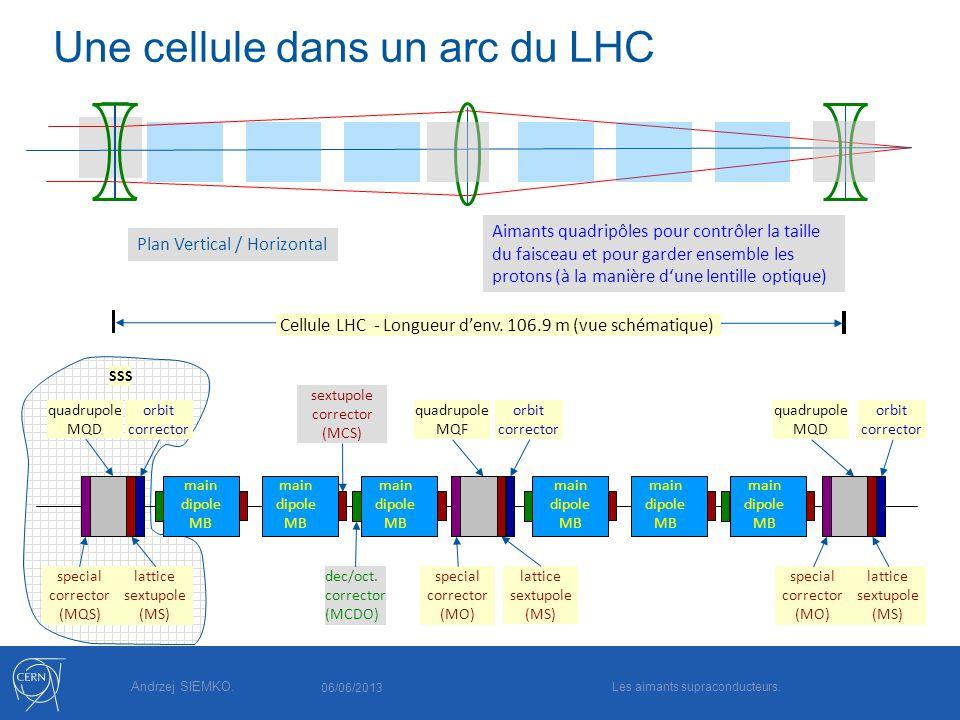 Une cellule dans un arc du LHC