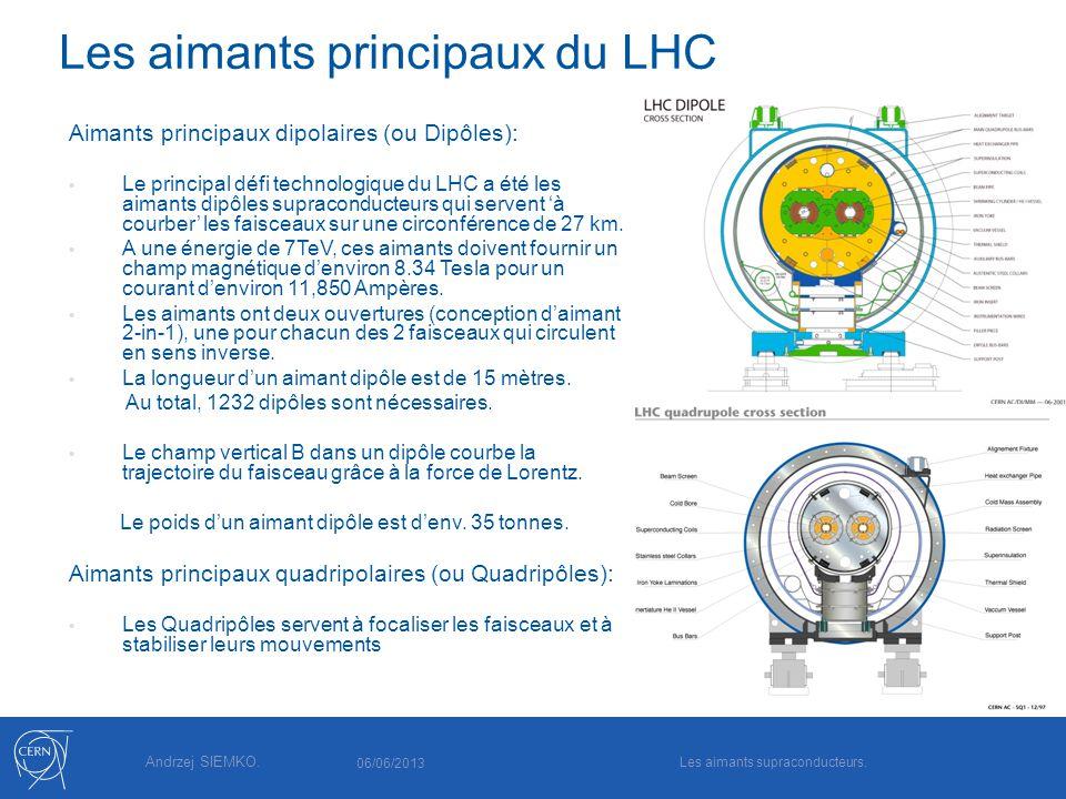Les aimants principaux du LHC