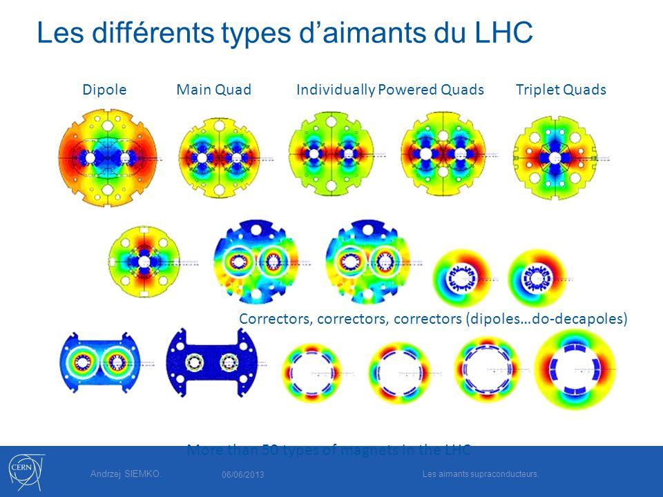Les différents types d'aimants du LHC