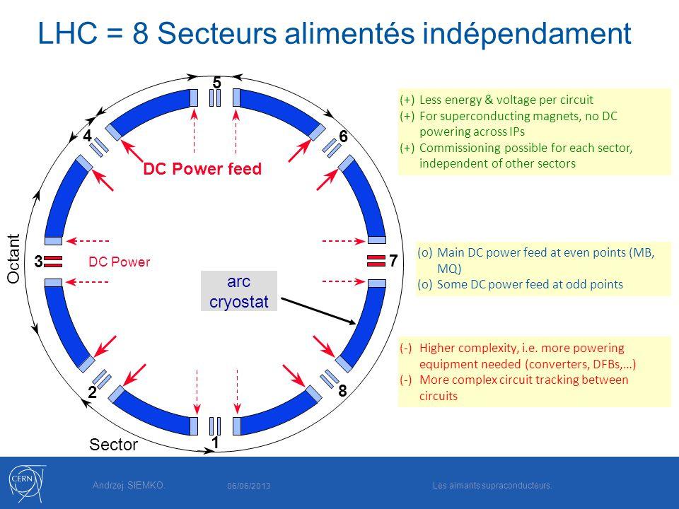 LHC = 8 Secteurs alimentés indépendament