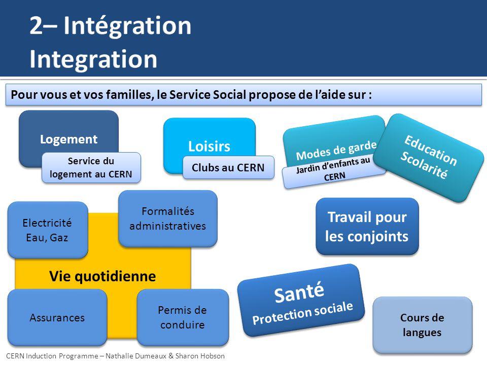 2– Intégration Integration