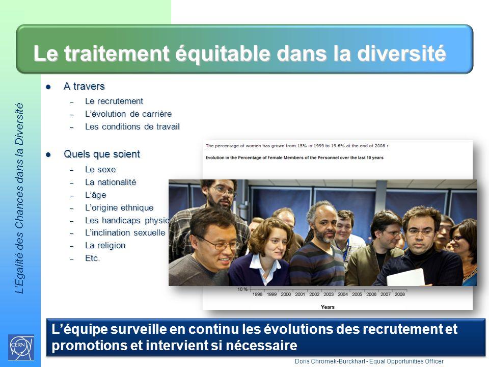 Le traitement équitable dans la diversité