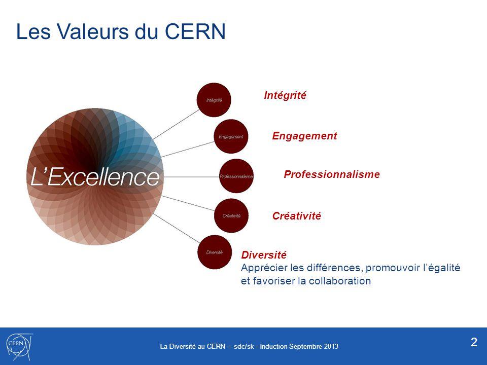 Les Valeurs du CERN 2 Intégrité Engagement Professionnalisme