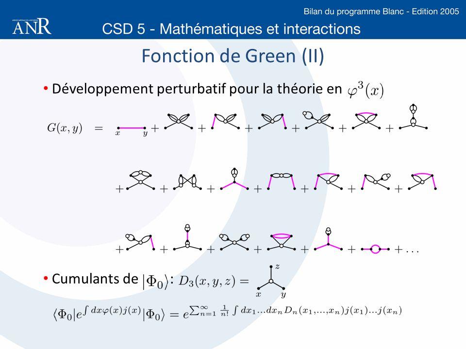 Fonction de Green (II) Développement perturbatif pour la théorie en