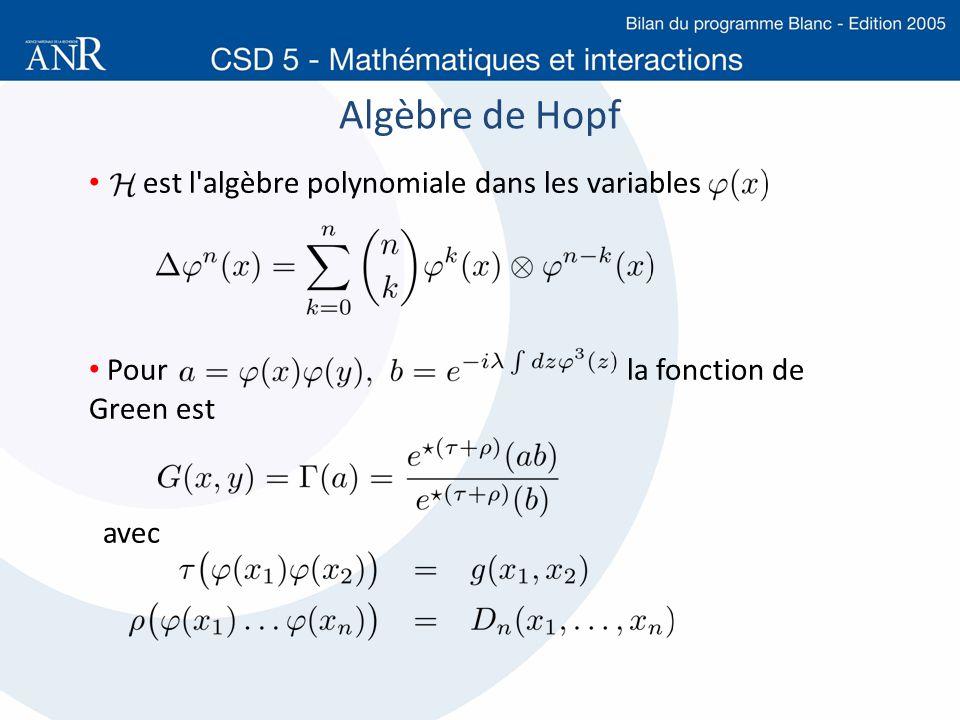 Algèbre de Hopf est l algèbre polynomiale dans les variables
