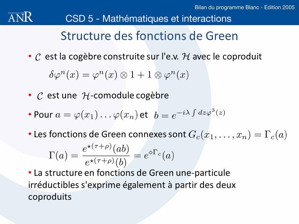 Structure des fonctions de Green