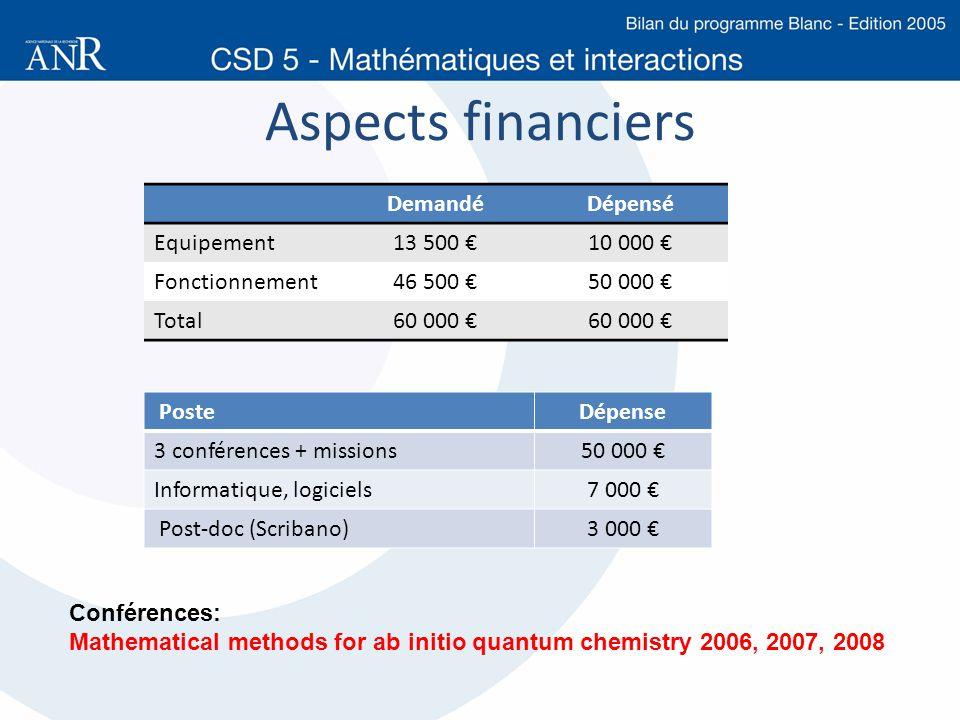 Aspects financiers Demandé Dépensé Equipement 13 500 € 10 000 €