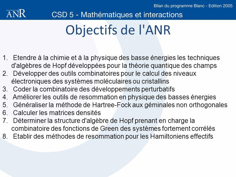 Objectifs de l ANR