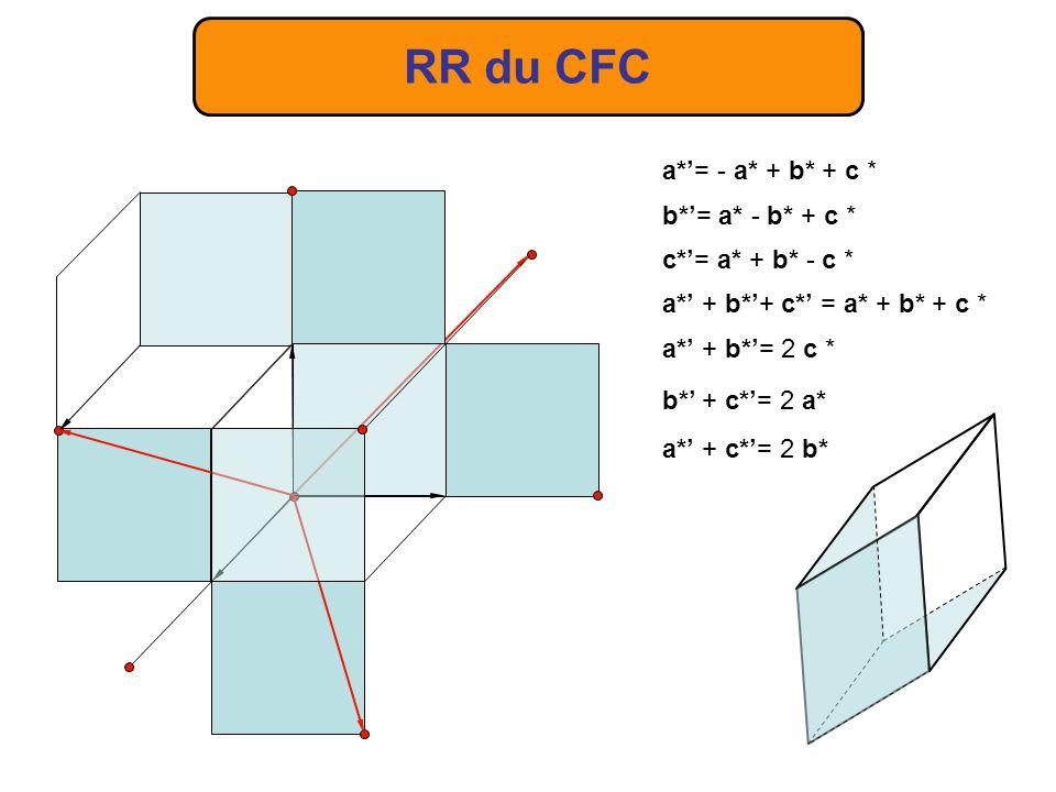 RR du CFC a*'= - a* + b* + c * b*'= a* - b* + c * c*'= a* + b* - c *
