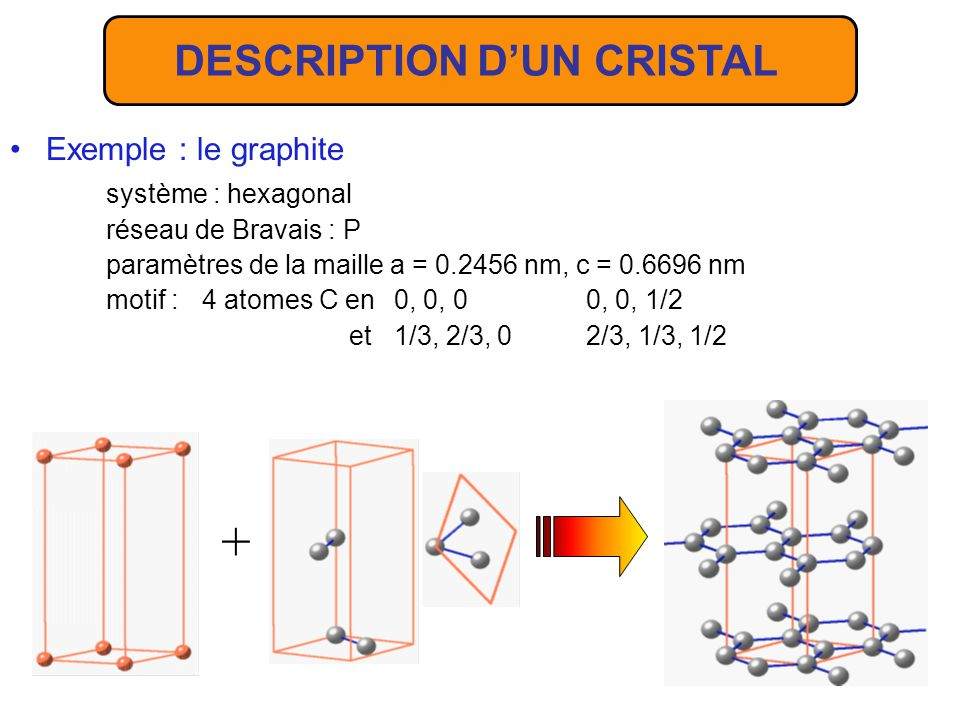 DESCRIPTION D'UN CRISTAL