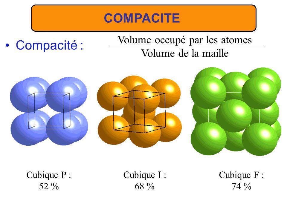 Volume occupé par les atomes