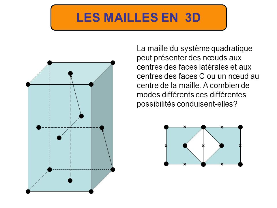 LES MAILLES EN 3D
