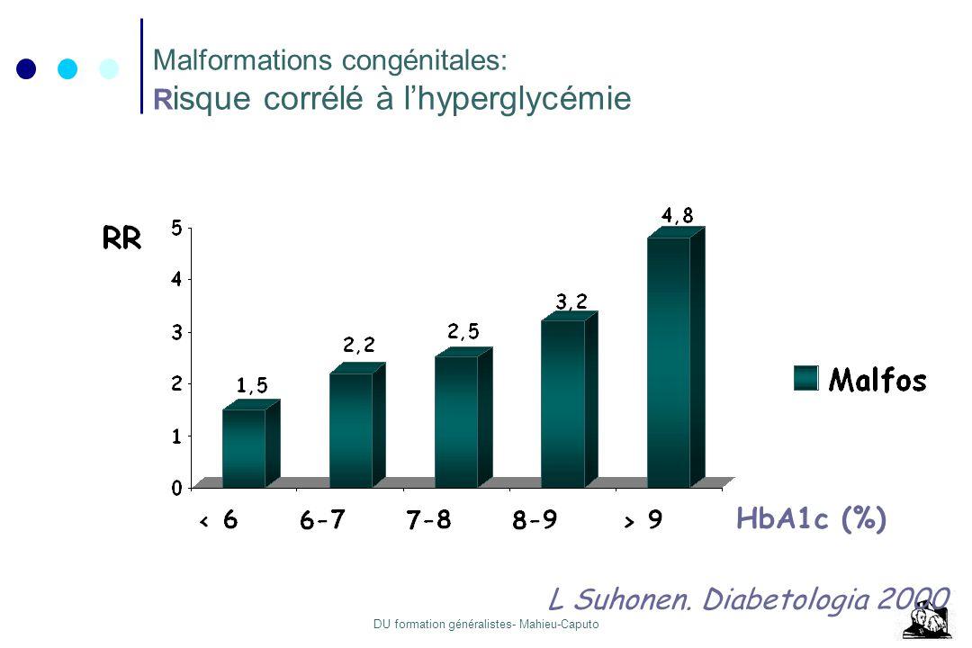Malformations congénitales: Risque corrélé à l'hyperglycémie