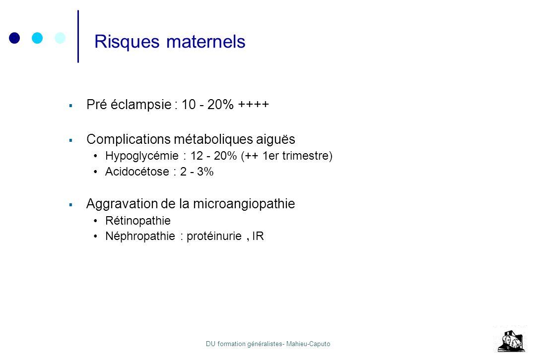 Risques maternels Pré éclampsie : 10 - 20% ++++