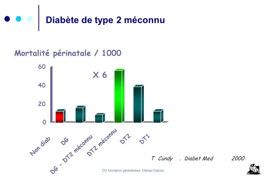 Diabète de type 2 méconnu