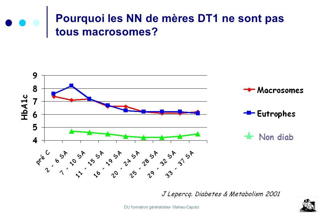 Pourquoi les NN de mères DT1 ne sont pas tous macrosomes