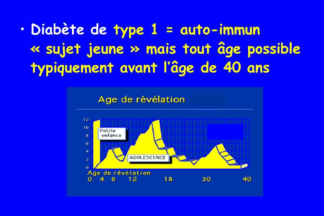 Diabète de type 1 = auto-immun