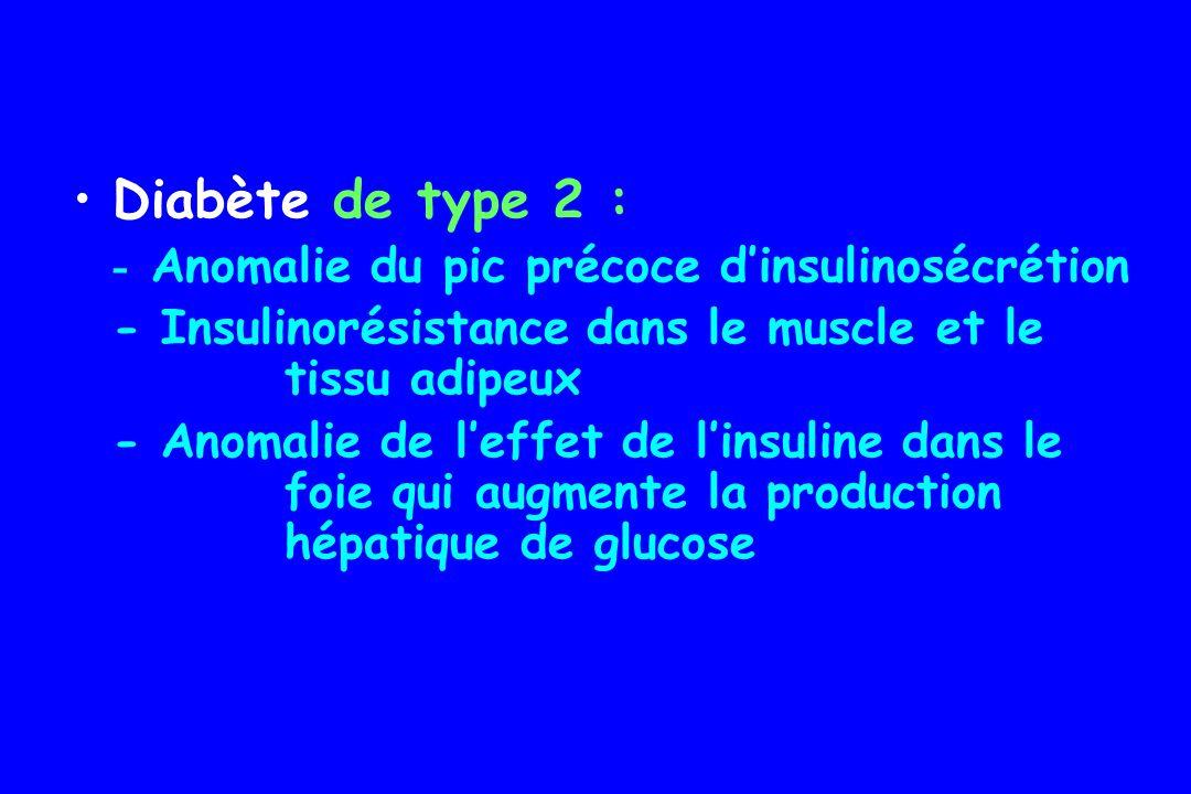 Diabète de type 2 : - Anomalie du pic précoce d'insulinosécrétion