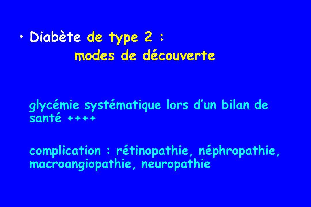 Diabète de type 2 : modes de découverte