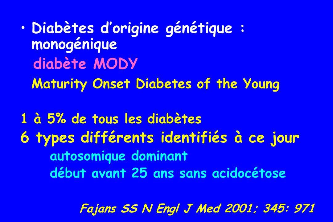 Diabètes d'origine génétique : monogénique diabète MODY