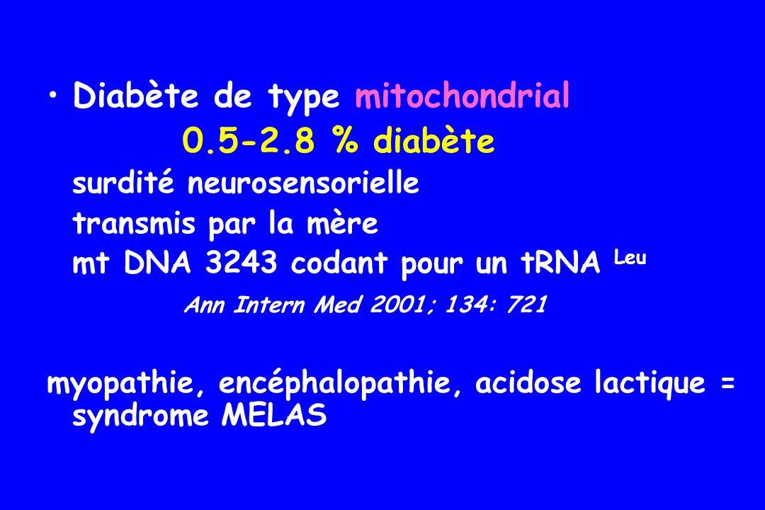 Diabète de type mitochondrial 0.5-2.8 % diabète