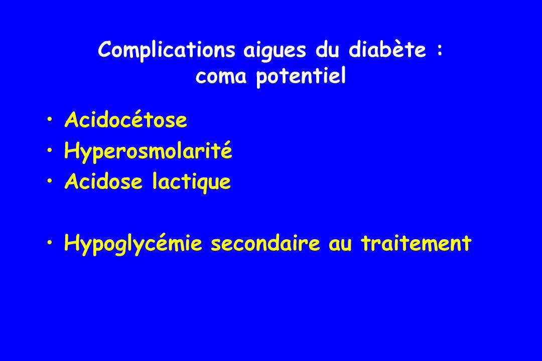 Complications aigues du diabète : coma potentiel