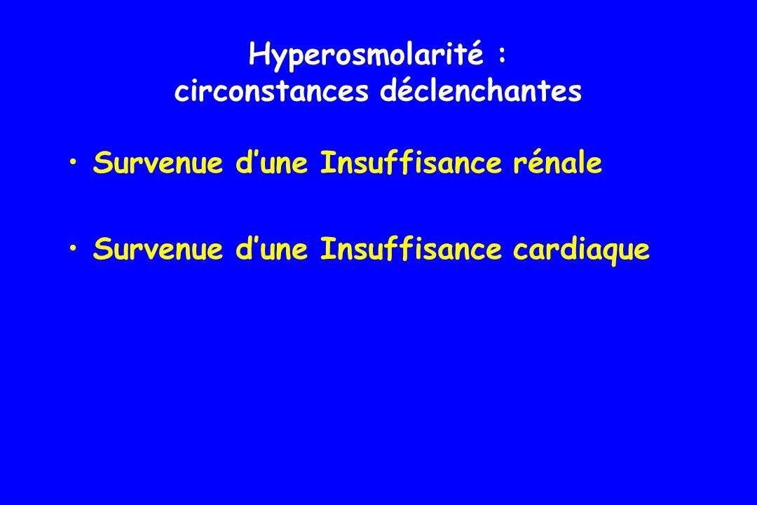 Hyperosmolarité : circonstances déclenchantes