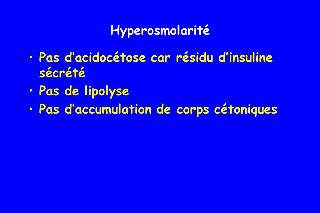 Hyperosmolarité Pas d'acidocétose car résidu d'insuline sécrété.