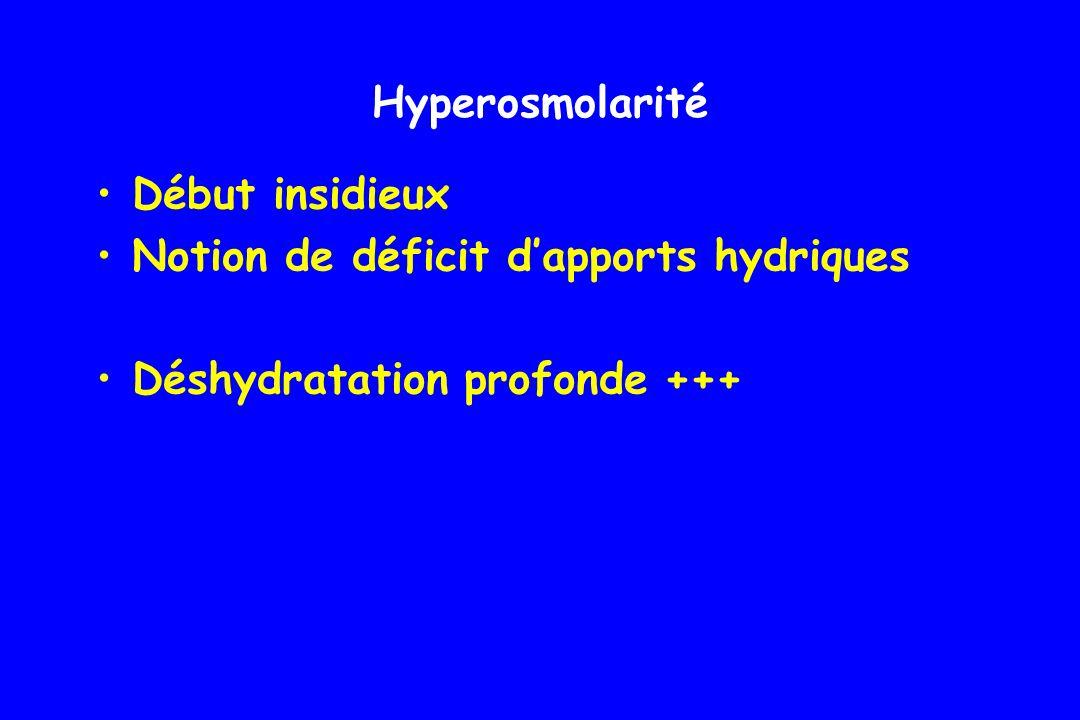 Hyperosmolarité Début insidieux Notion de déficit d'apports hydriques Déshydratation profonde +++