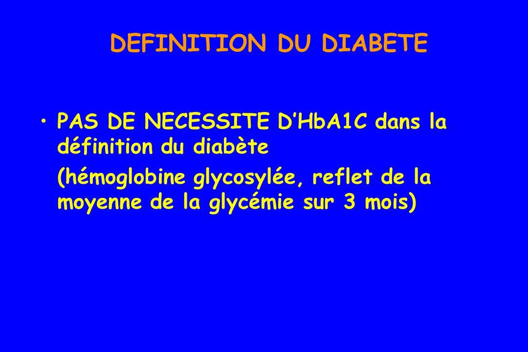 DEFINITION DU DIABETE PAS DE NECESSITE D'HbA1C dans la définition du diabète.