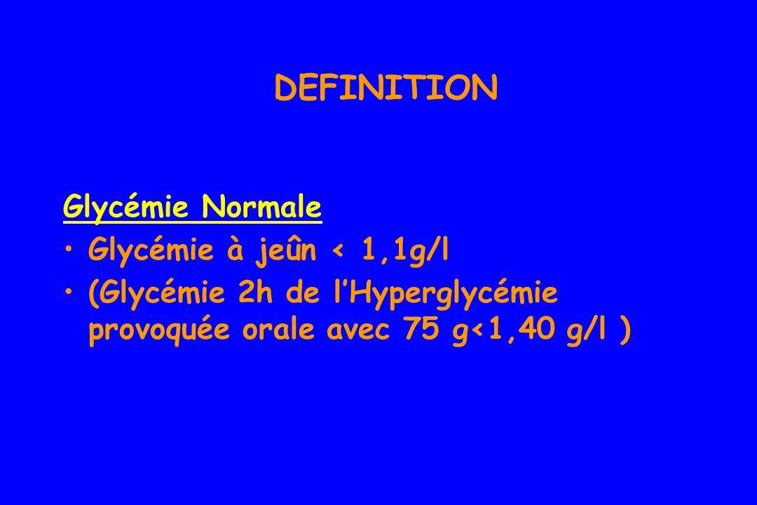 DEFINITION Glycémie Normale Glycémie à jeûn < 1,1g/l