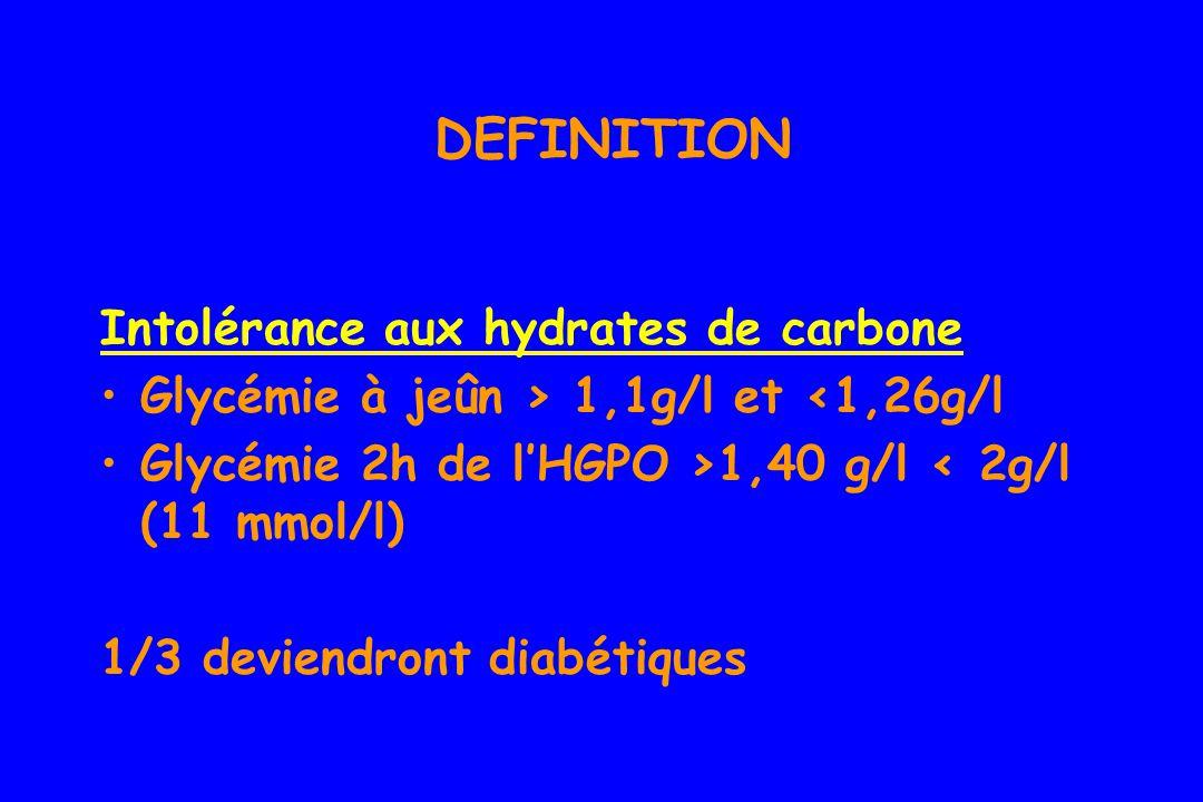 DEFINITION Intolérance aux hydrates de carbone