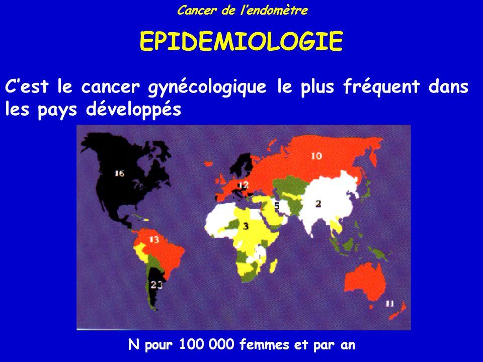 Cancer de l'endomètre EPIDEMIOLOGIE. C'est le cancer gynécologique le plus fréquent dans les pays développés.