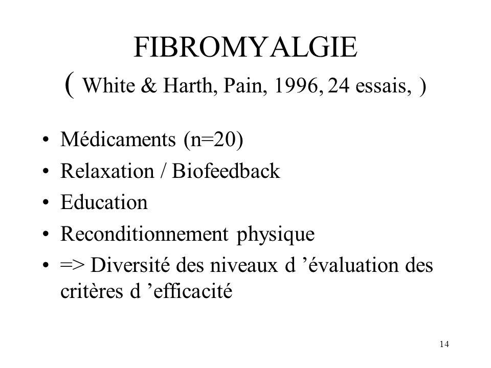 FIBROMYALGIE ( White & Harth, Pain, 1996, 24 essais, )