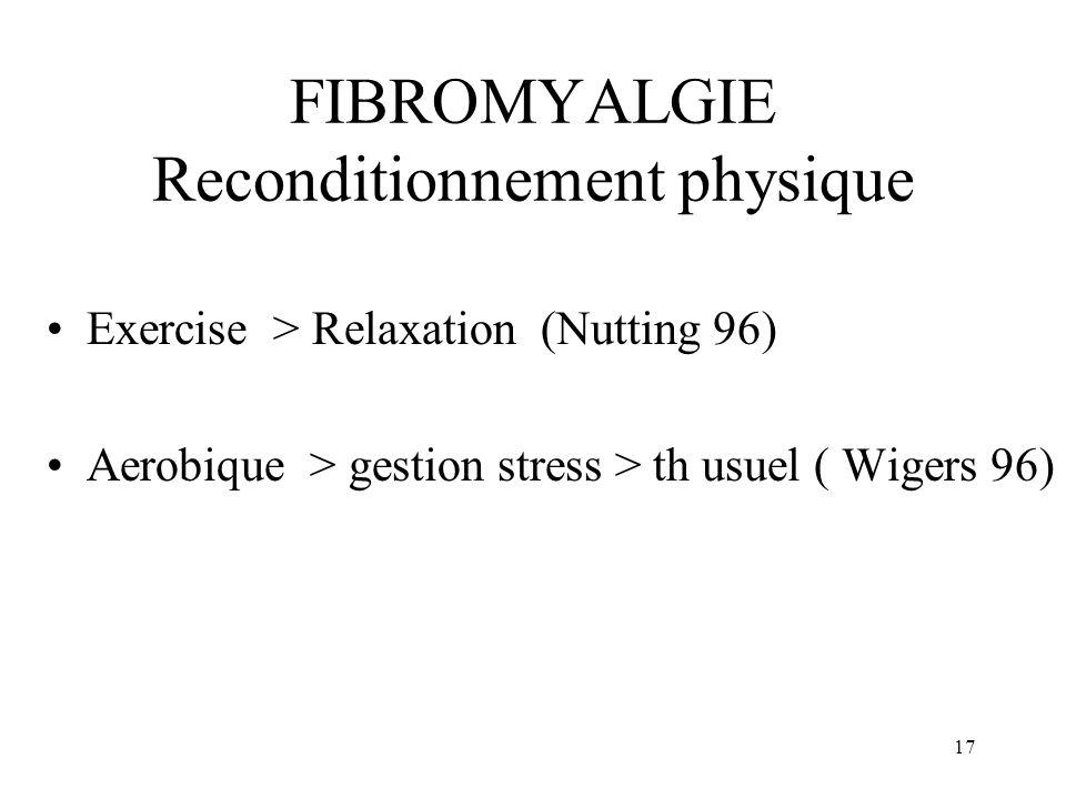 FIBROMYALGIE Reconditionnement physique