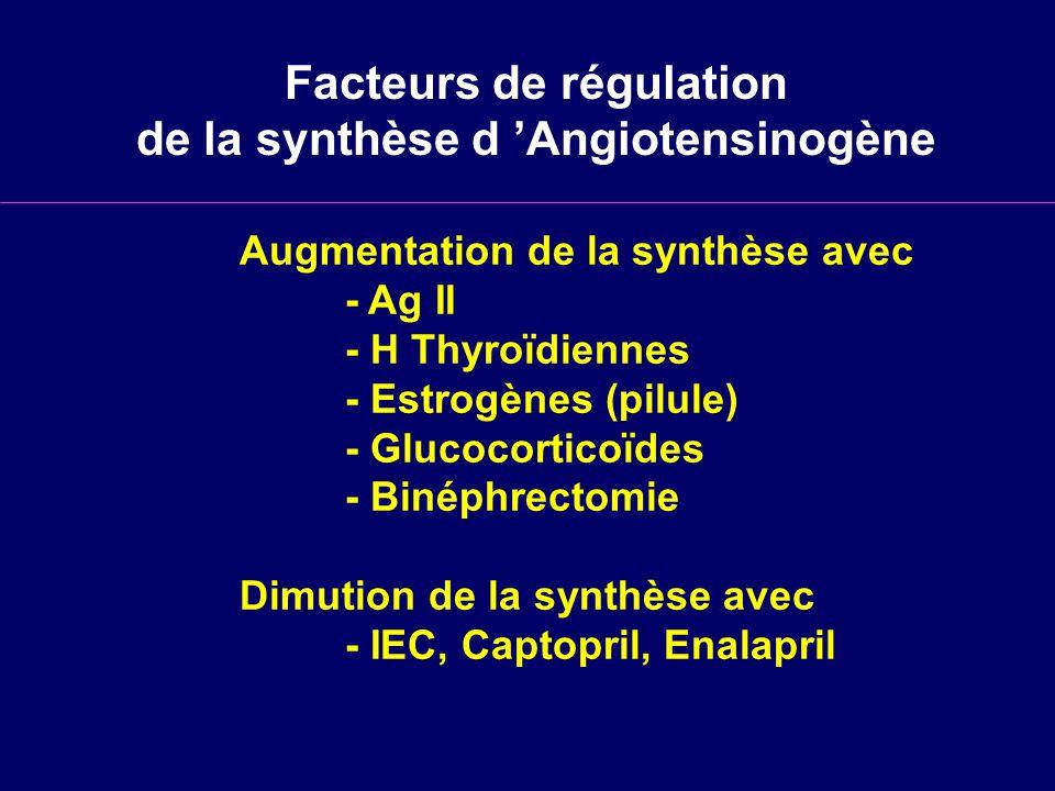 Facteurs de régulation de la synthèse d 'Angiotensinogène