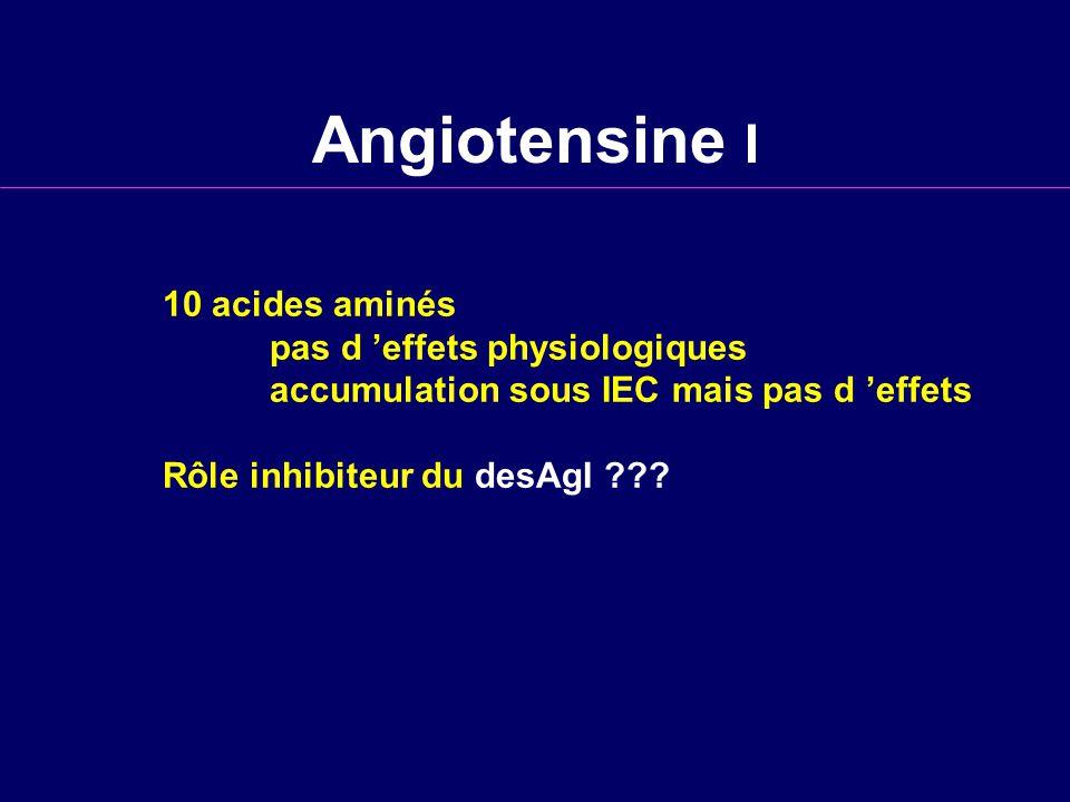 Angiotensine I 10 acides aminés pas d 'effets physiologiques